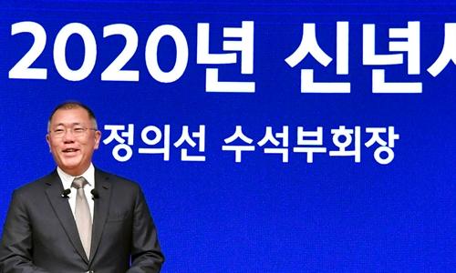 Foto der News Hyundai Motor Group startet ab 2020 Innovationsoffensive