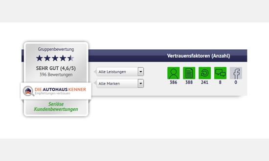 Foto der News TöFi bewerten - auf Autohauskenner.de